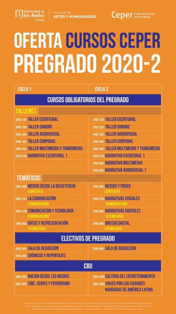 Cursos intersemestrales Ceper 2020